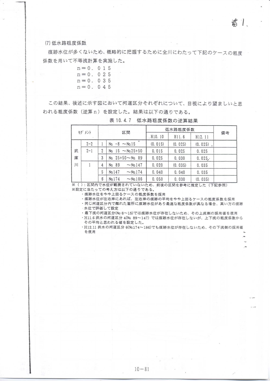 日本共産党兵庫県議団 - 武庫川...